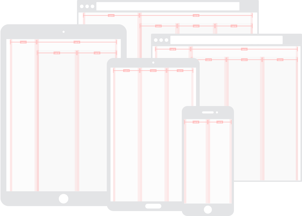 Responsive Nested Layouts